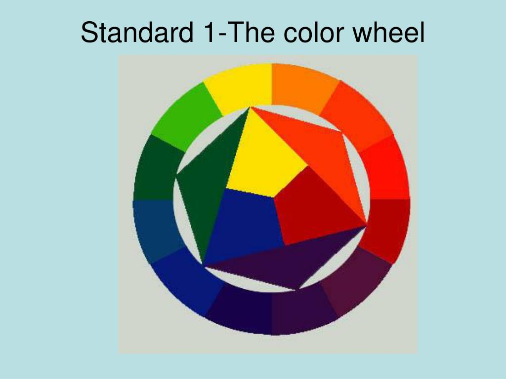 Standard 1-The color wheel