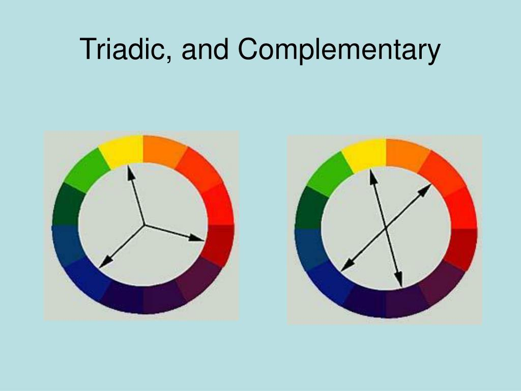 Triadic, and Complementary