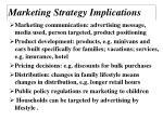marketing strategy implications
