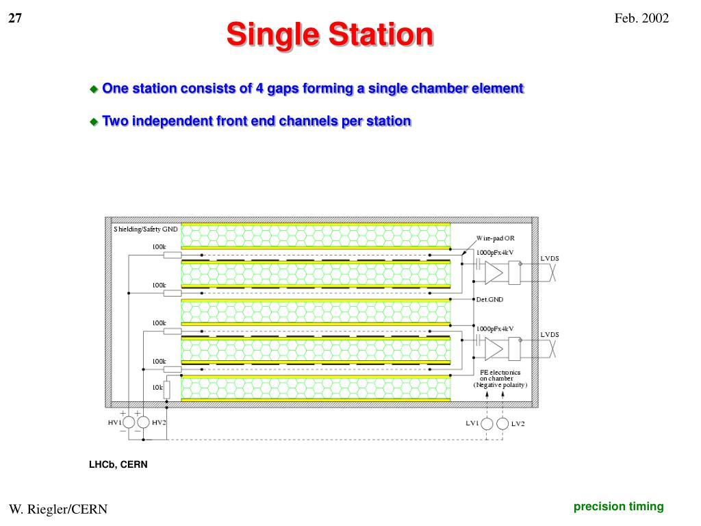 Single Station