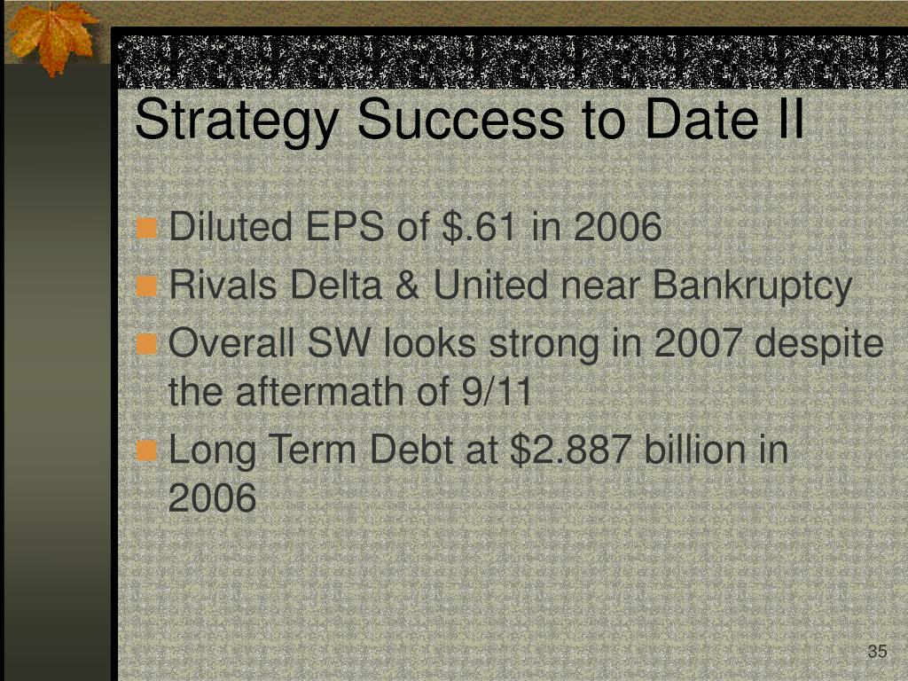 Strategy Success to Date II