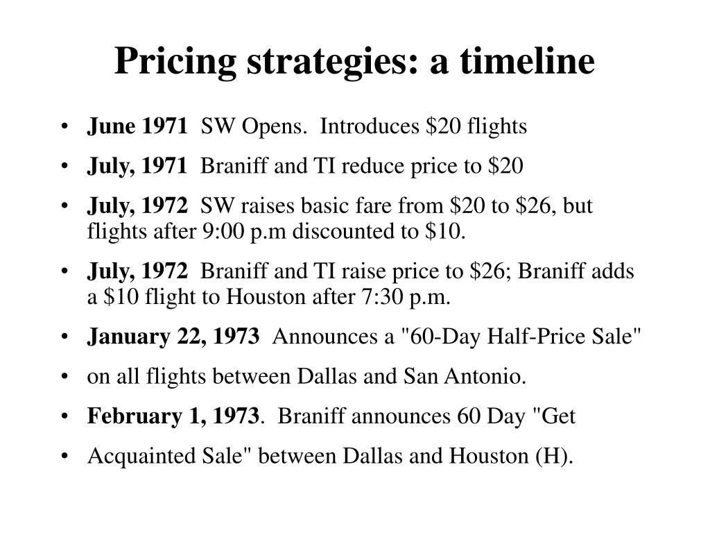 Pricing strategies: a timeline