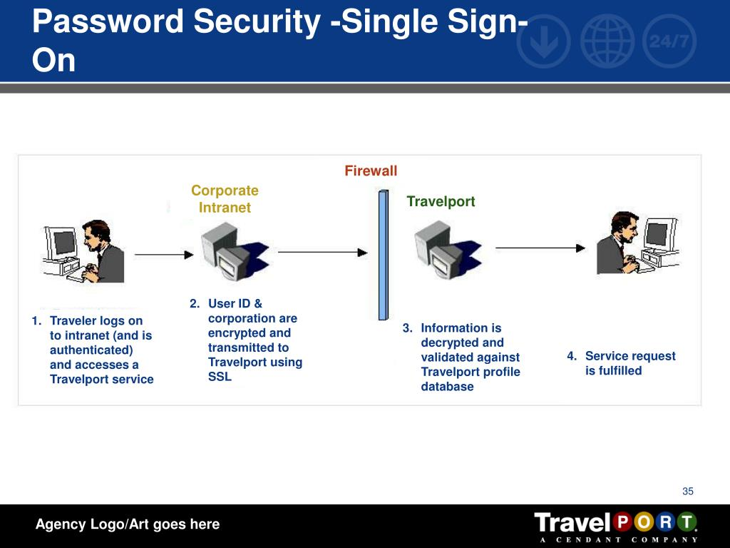 Password Security -Single Sign-On