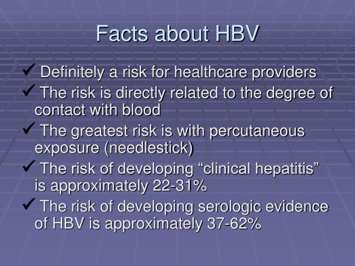 Facts about hbv