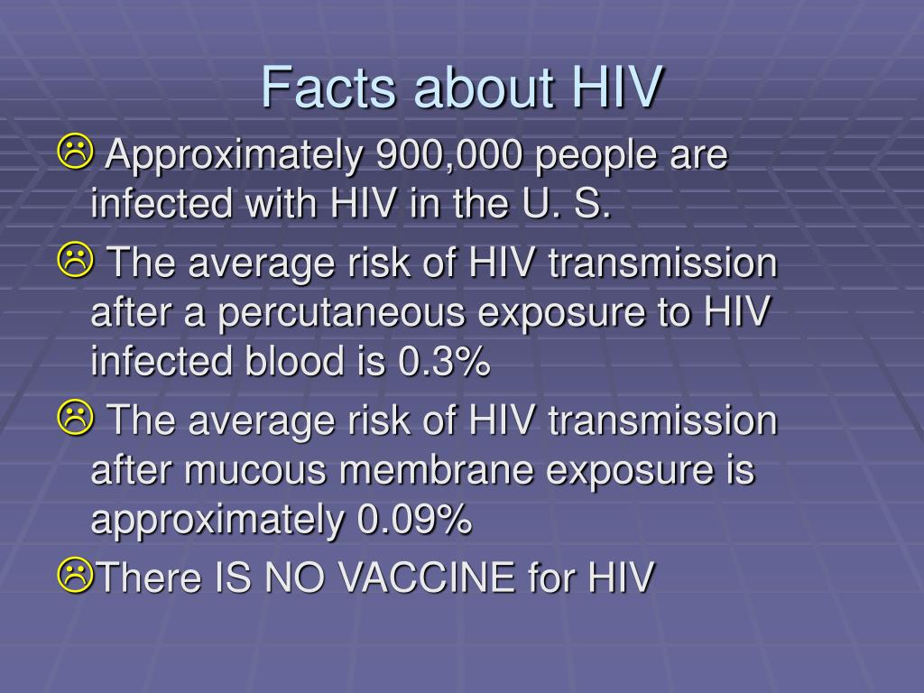 Facts about HIV
