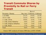 transit commute shares by proximity to rail or ferry transit