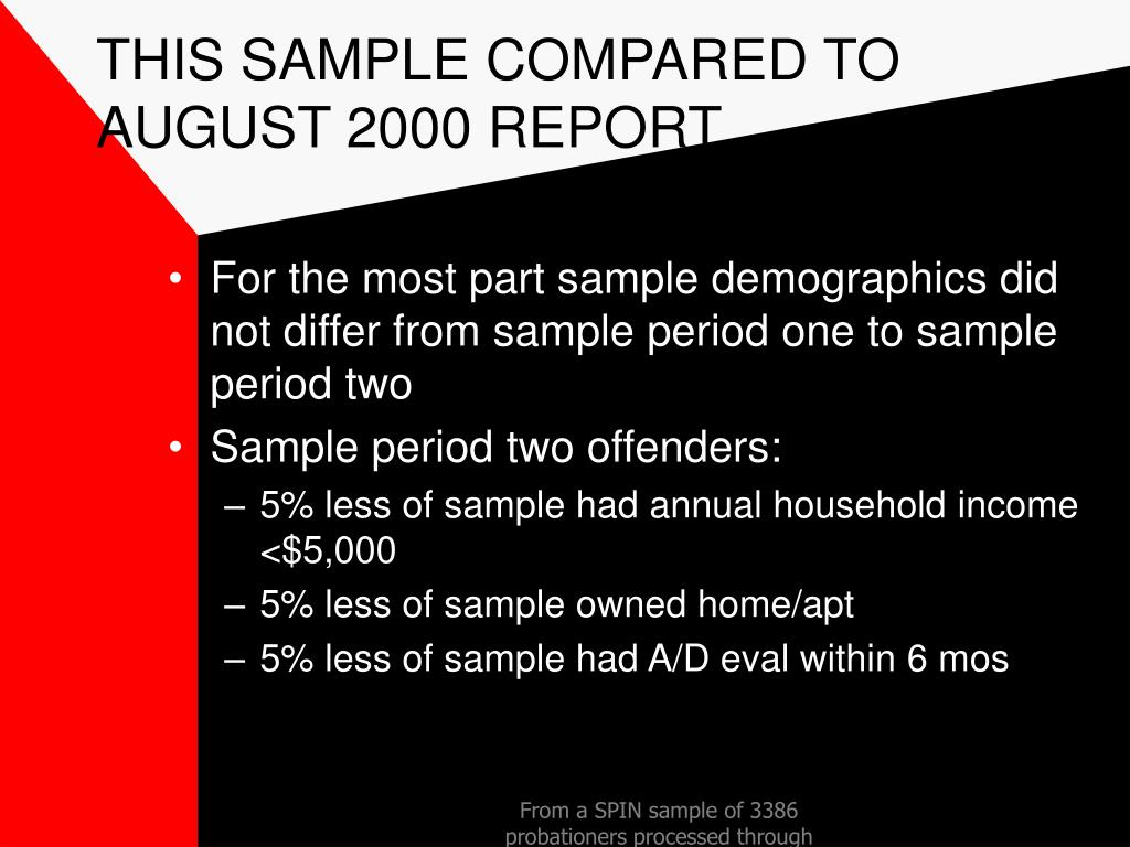 THIS SAMPLE COMPARED TO AUGUST 2000 REPORT