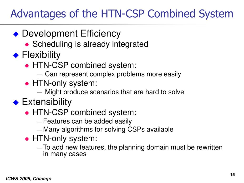 Advantages of the HTN-CSP Combined System