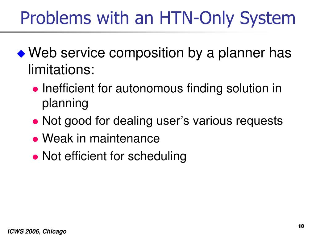 Problems with an HTN-Only System