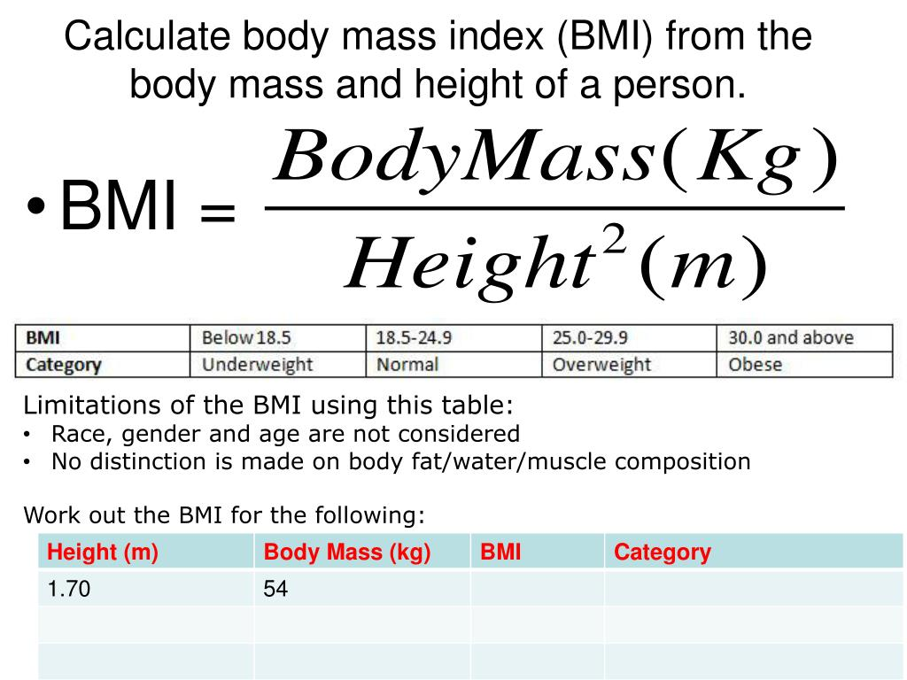 bmi body mass index essay Body image body mass index bmi overweight obesity why body mass index is wrong for so many people first-person essays.