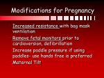 modifications for pregnancy47