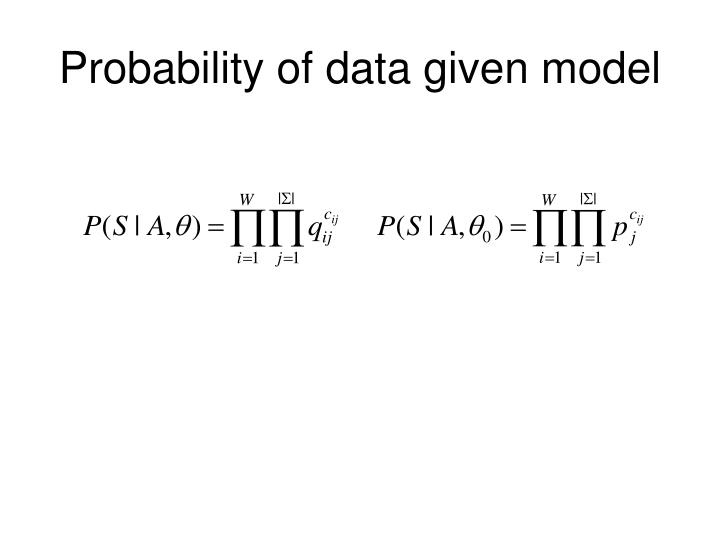 Probability of data given model