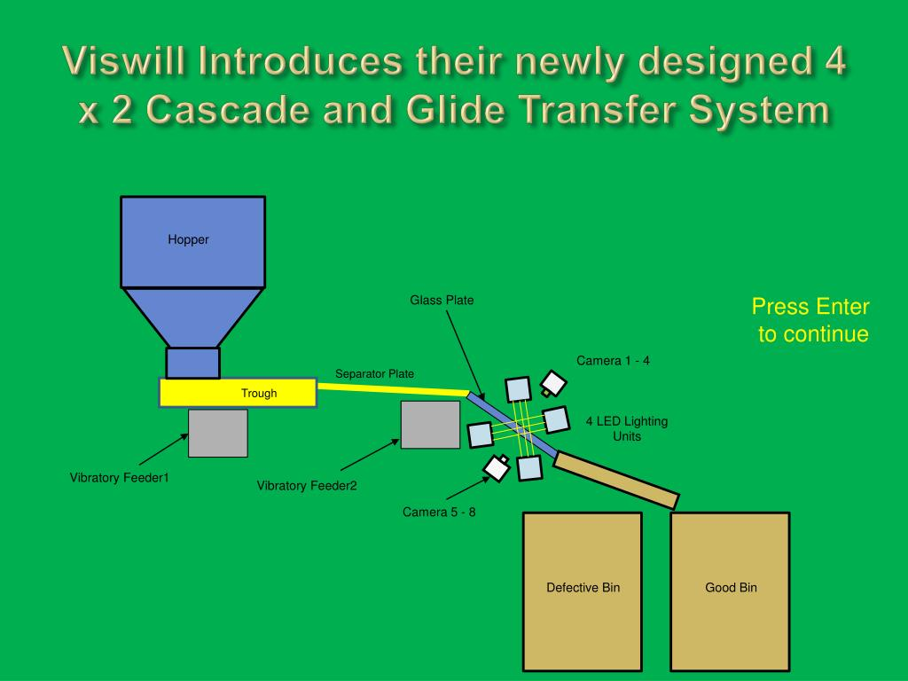 Viswill Introduces their newly designed 4 x 2 Cascade and Glide Transfer System