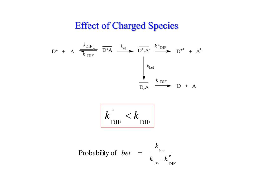 Effect of Charged Species