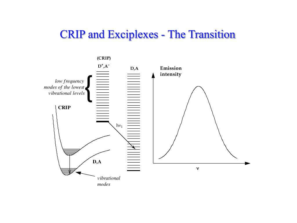 CRIP and Exciplexes - The Transition
