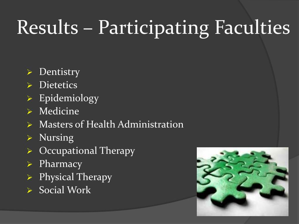 Results – Participating Faculties