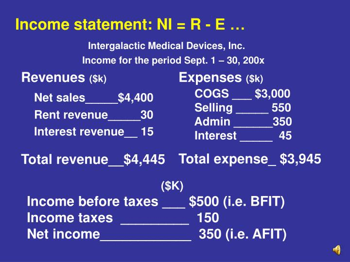 Income statement: NI = R - E …
