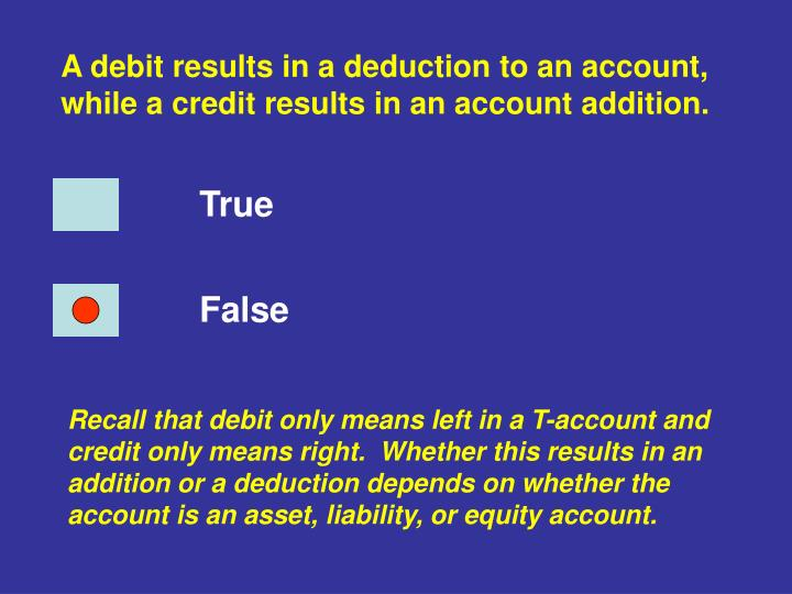 A debit results in a deduction to an account, while a credit results in an account addition.