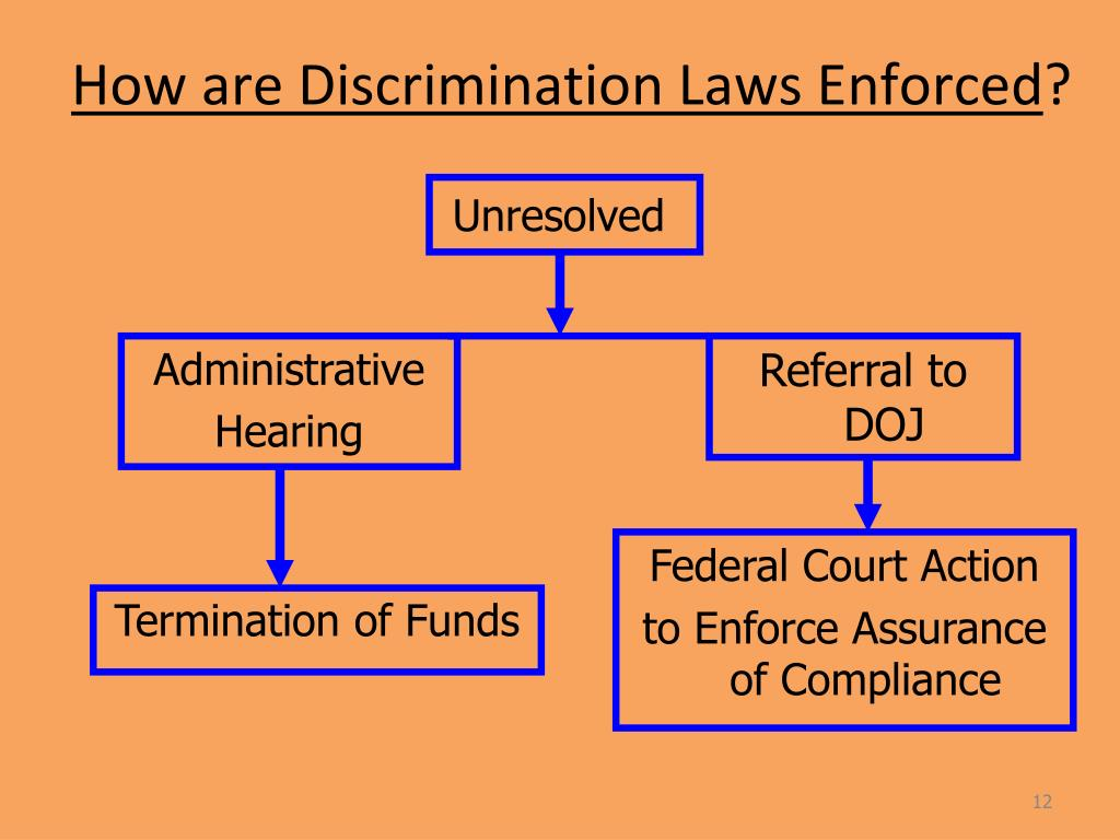 discrimination legislation Over the past 30 years the commonwealth government and the state and territory governments have introduced laws to help protect people from discrimination and harassment.