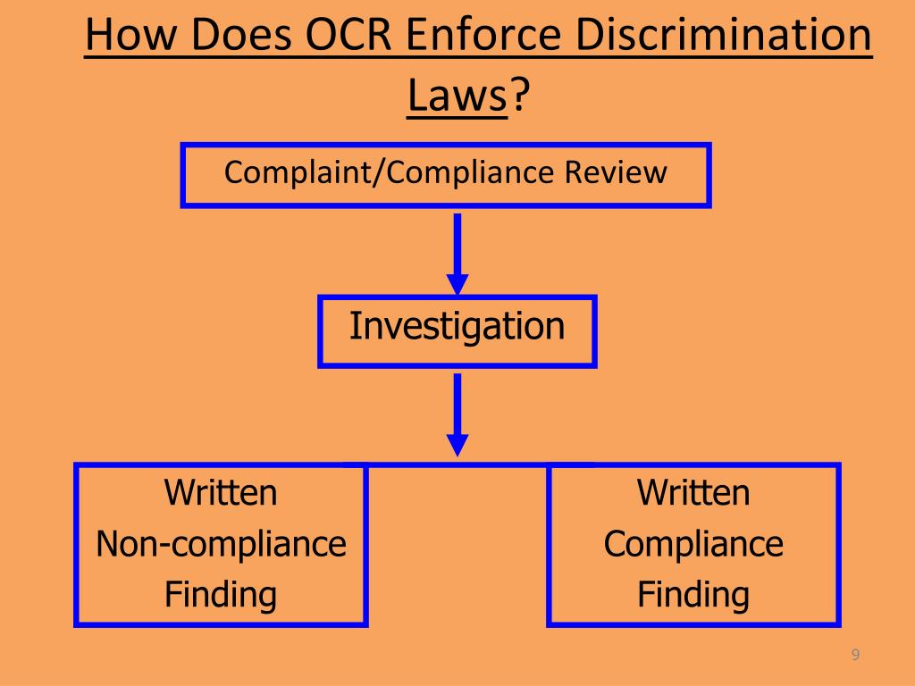 discrimination compliant essay It is also against the law to treat people unfairly or harass them because of the age, disability, homosexuality, marital or domestic status, race, sex or transgender status of any relative, friend or colleague of a job applicant or employee employers, managers and supervisors must treat all their job applicants.