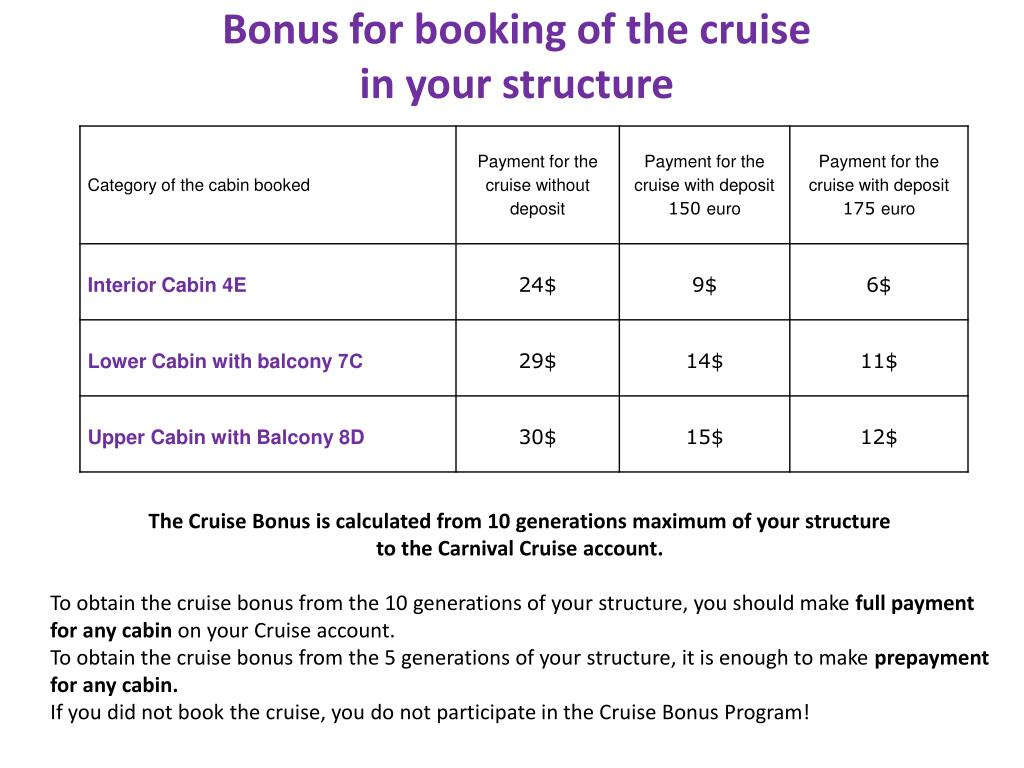 Bonus for booking of the cruise