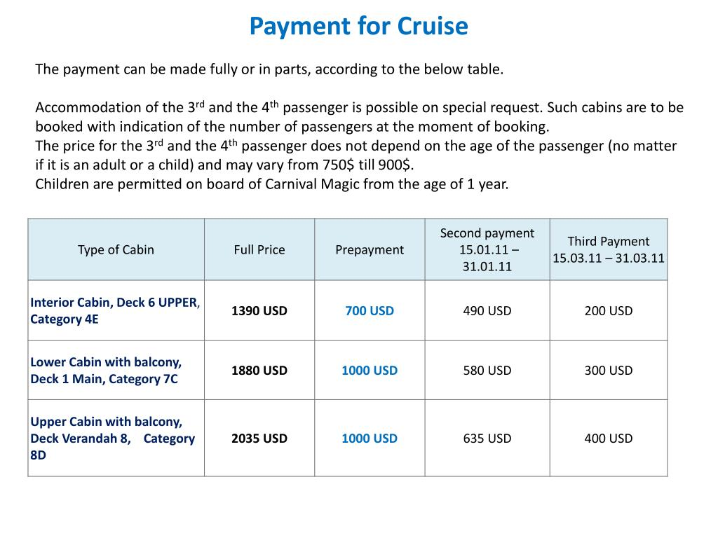 Payment for Cruise