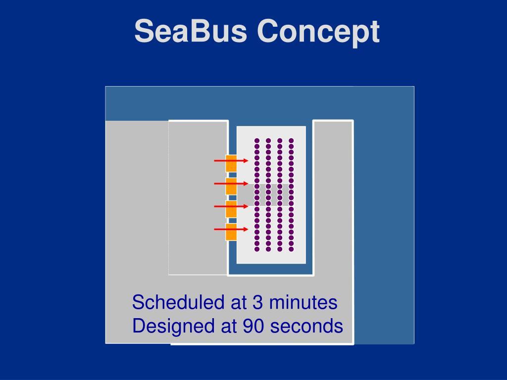 SeaBus Concept