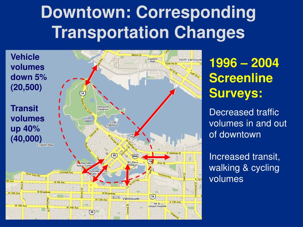 Downtown: Corresponding Transportation Changes