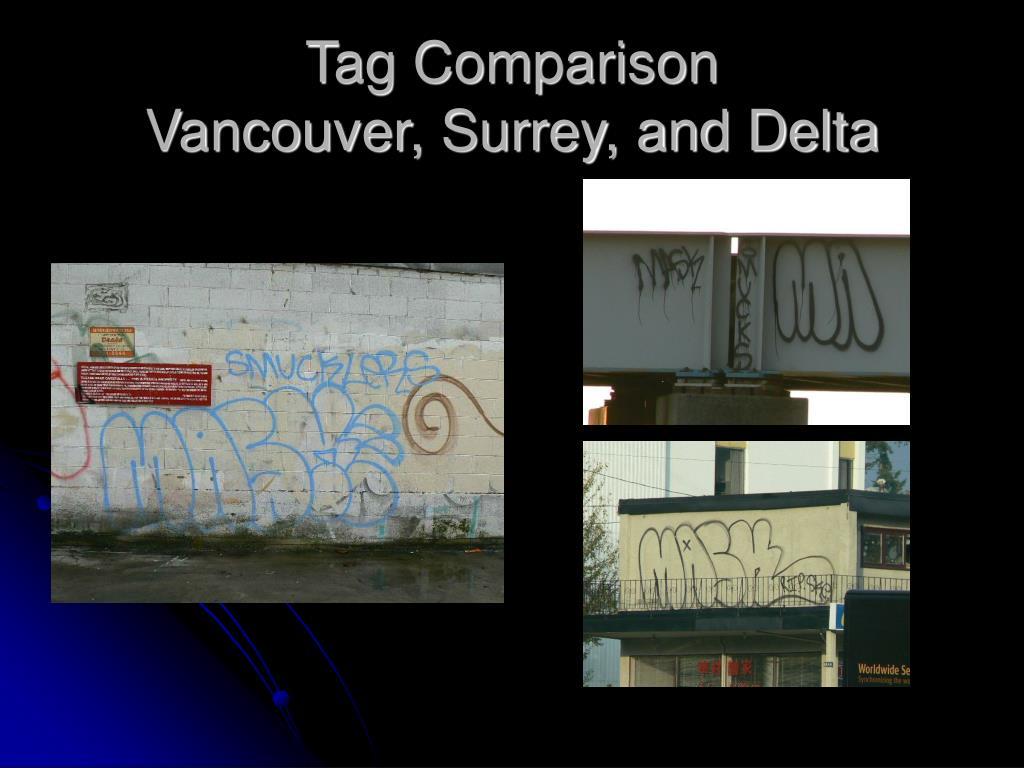 Tag Comparison