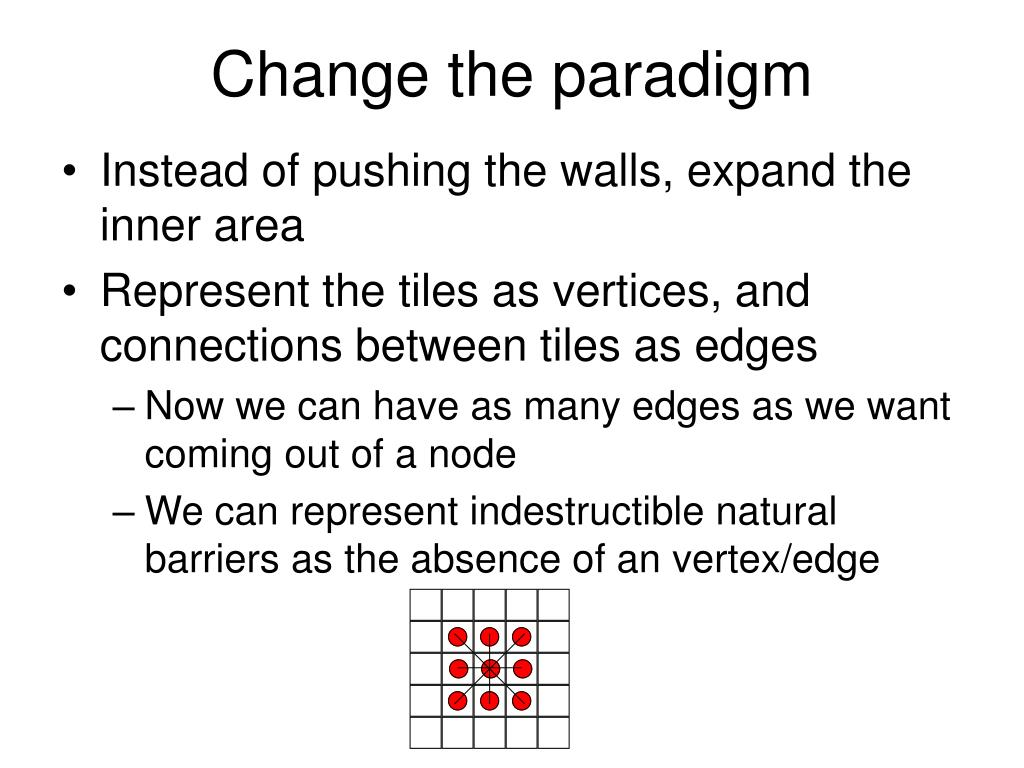 Change the paradigm