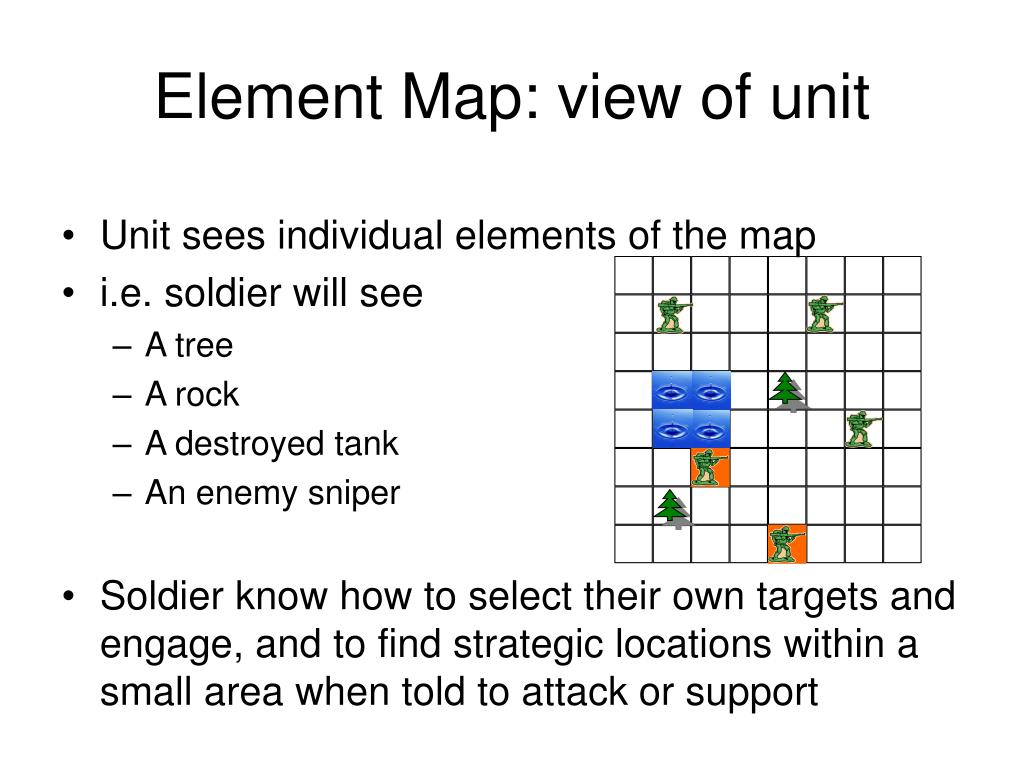 Element Map: view of unit