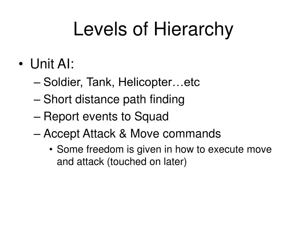 Levels of Hierarchy