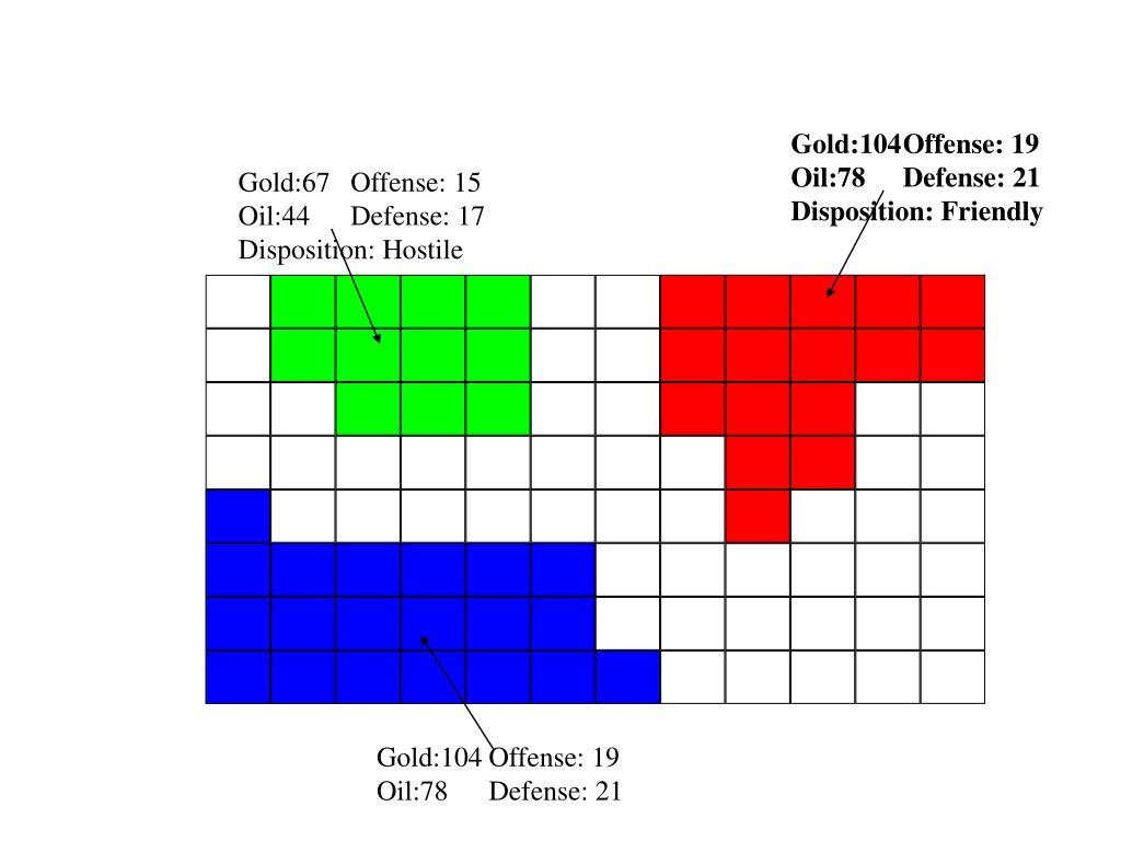 Gold:104Offense: 19