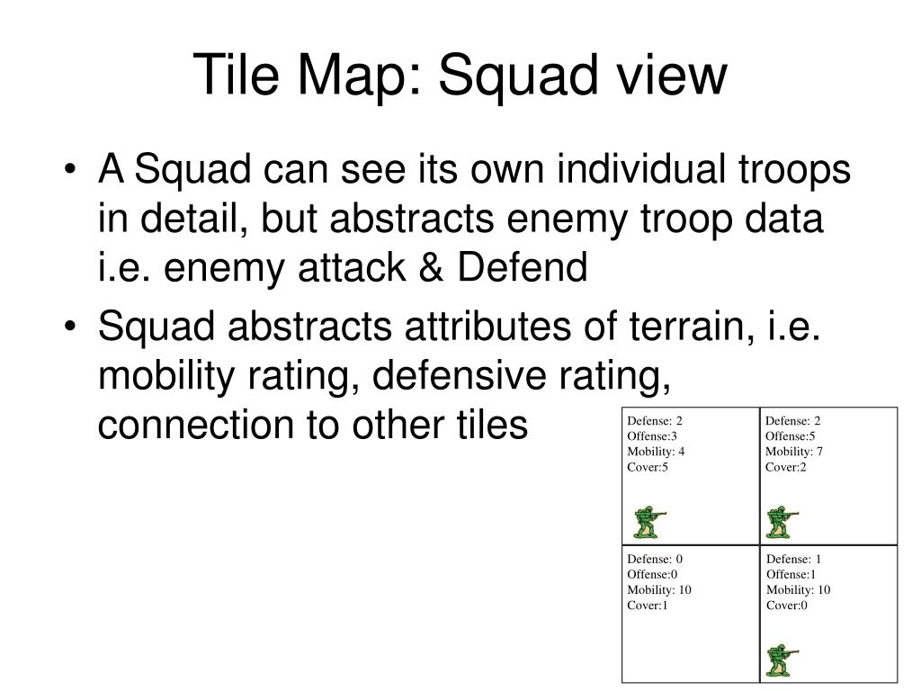 Tile Map: Squad view