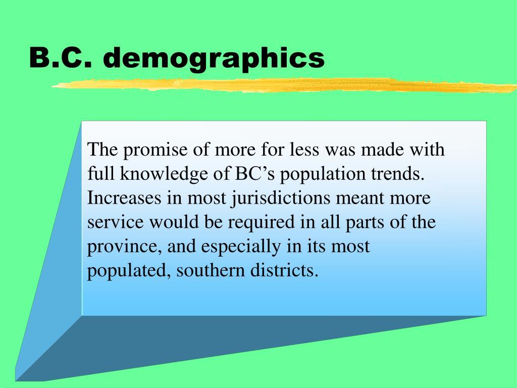 B.C. demographics