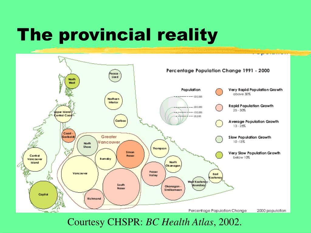 The provincial reality