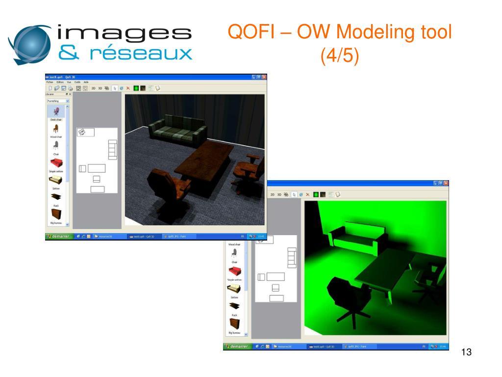 QOFI – OW Modeling tool (4/5)