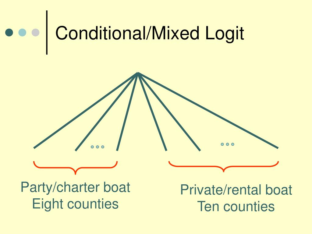 Conditional/Mixed Logit