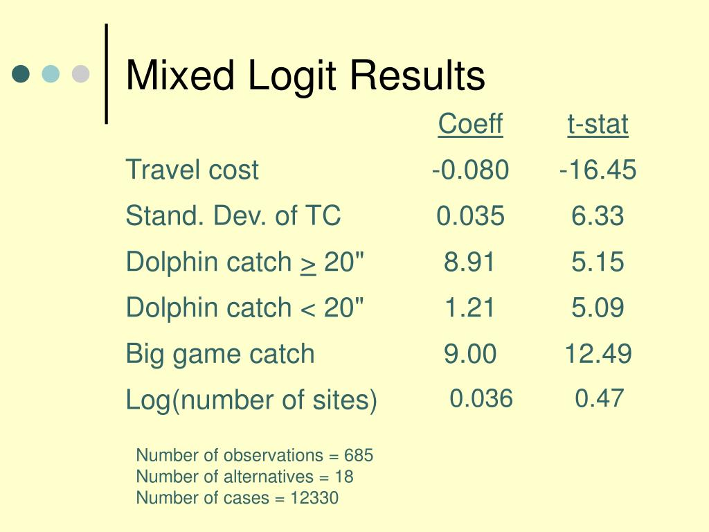 Mixed Logit Results