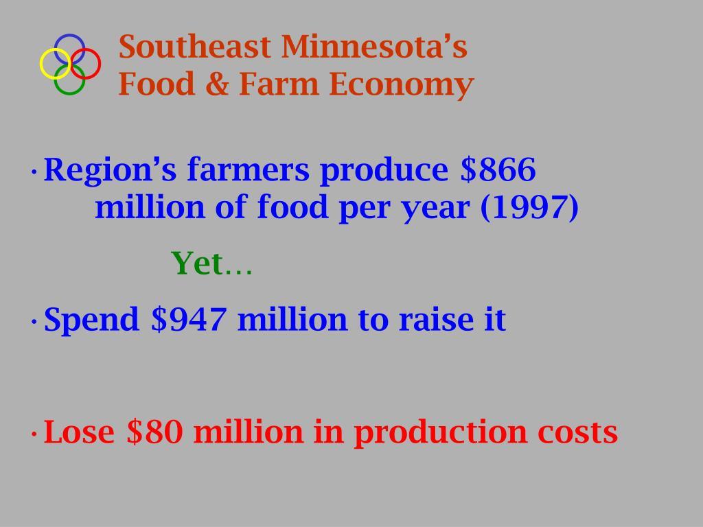 Southeast Minnesota's Food & Farm Economy