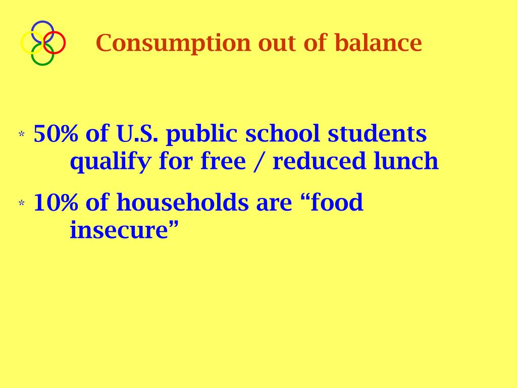 Consumption out of balance