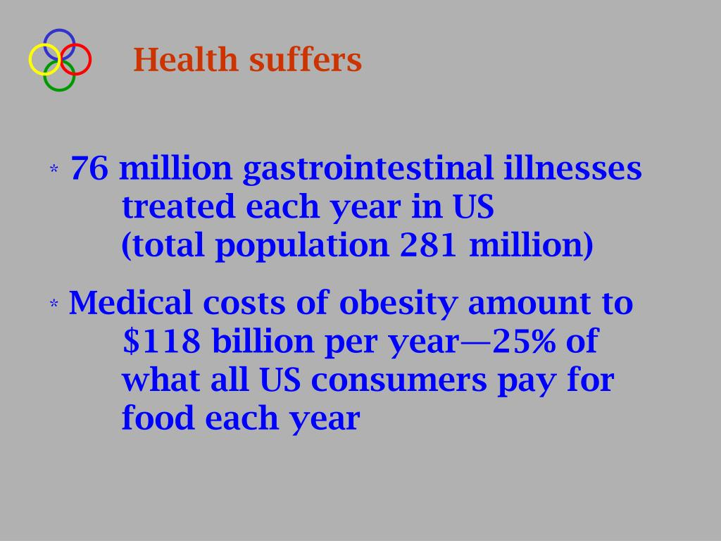 Health suffers