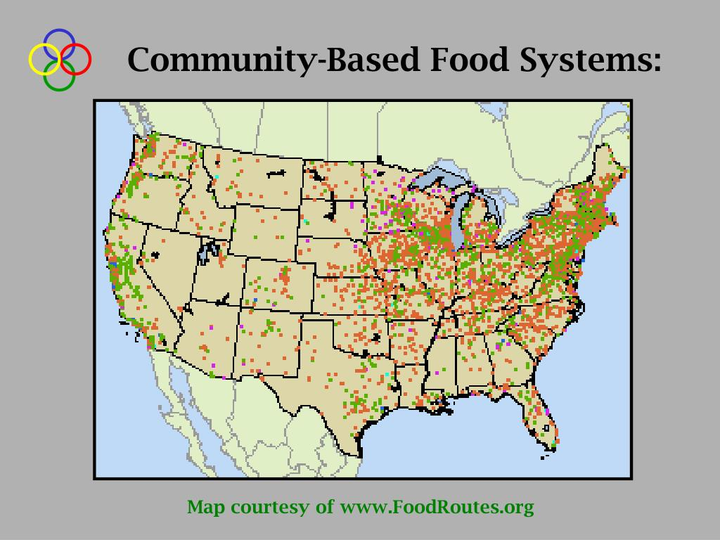 Community-Based Food Systems: