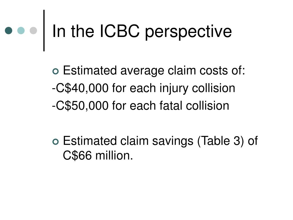 In the ICBC perspective