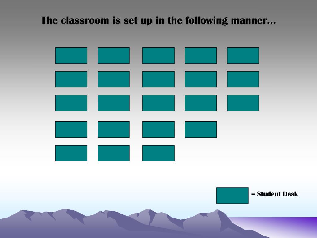 The classroom is set up in the following manner…