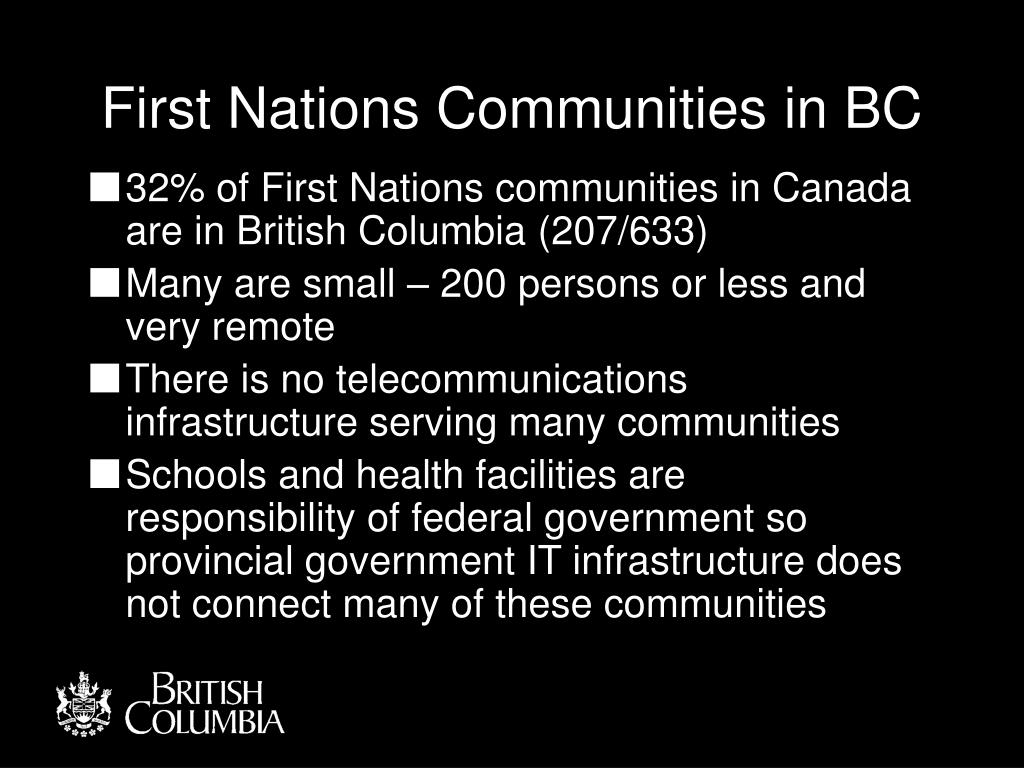 First Nations Communities in BC