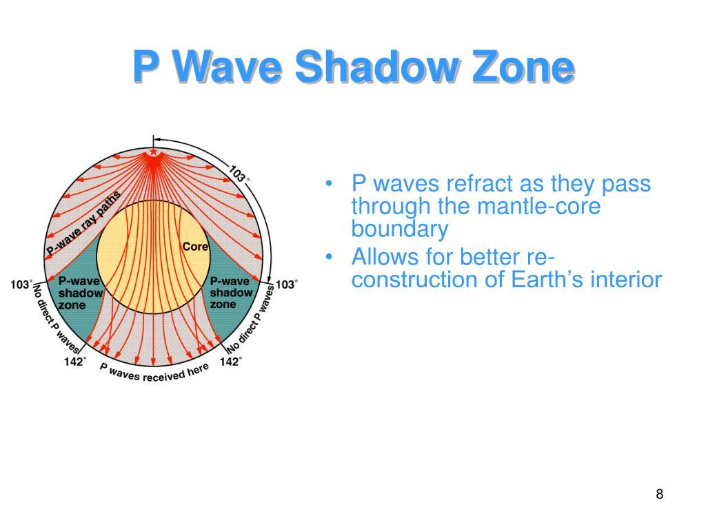 P Wave Shadow Zone