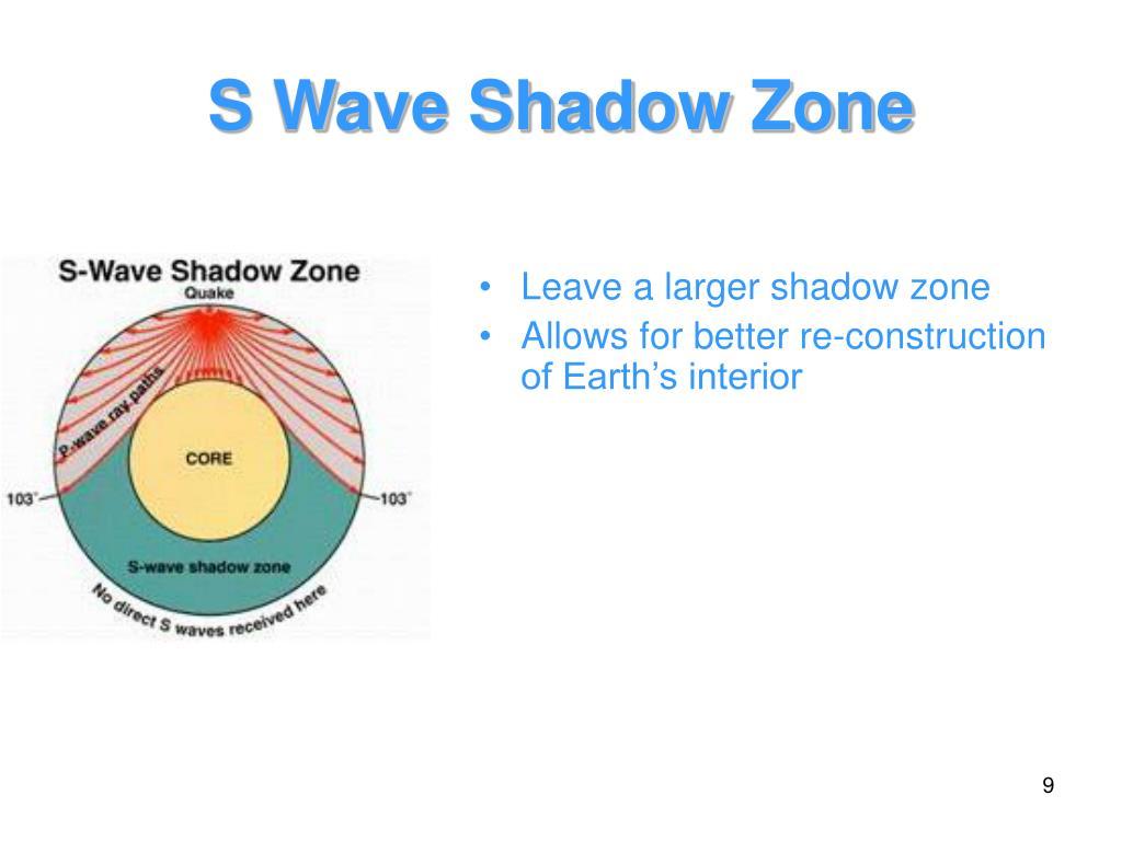 S Wave Shadow Zone