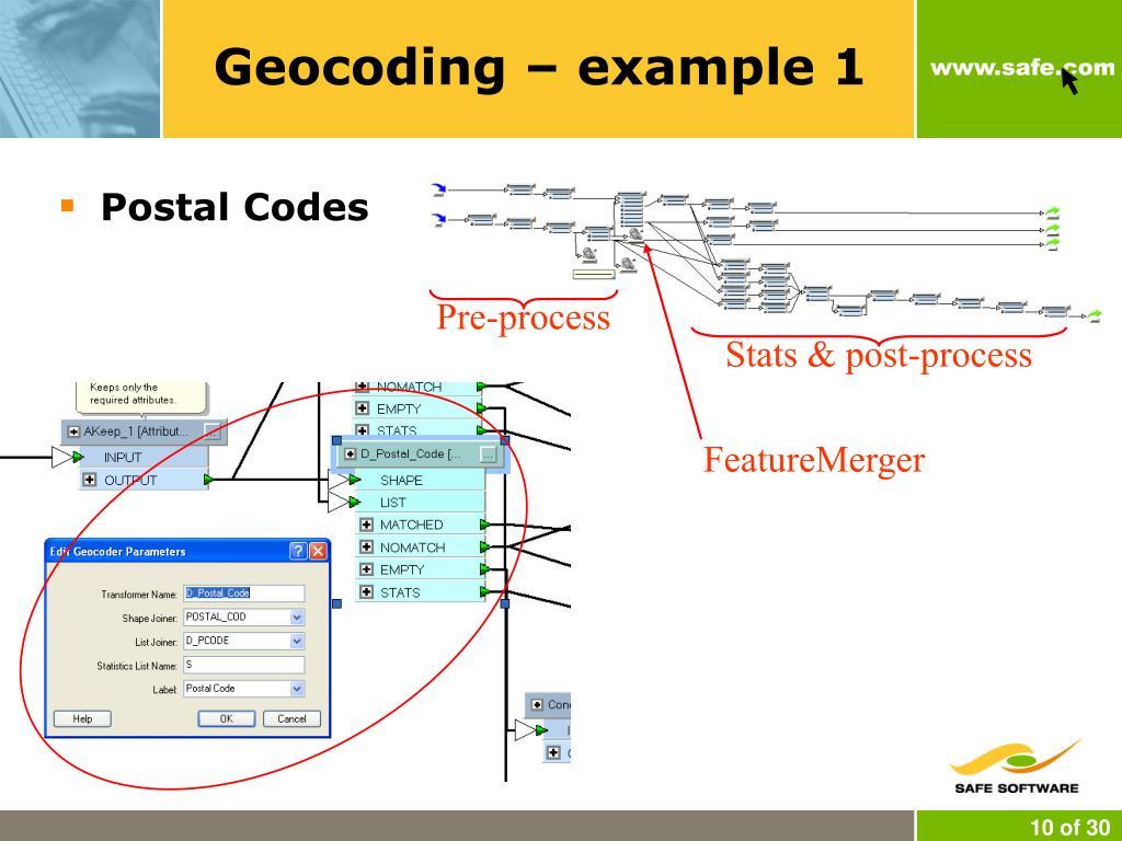 Geocoding – example 1