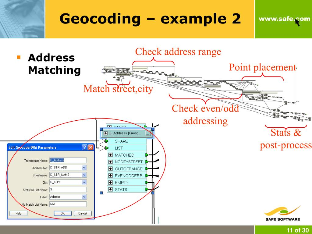 Geocoding – example 2